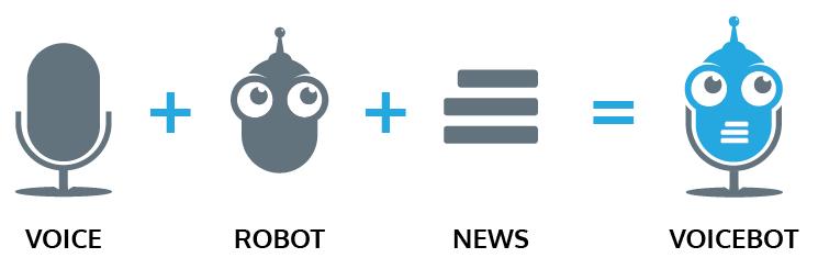 voicebot-logo-inspiration-1